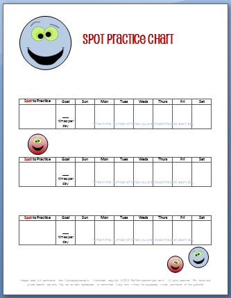 Spot Practice Chart