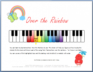 Somewhere Over the Rainbow Piano Notes