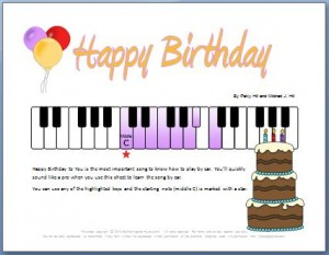 How to Play Happy Birthday on the Piano