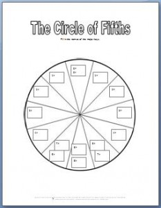 Circle of fifths worksheet for grayscale printing