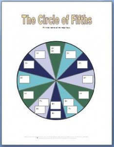 Circle of fifths worksheet in color