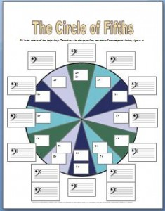 Circle of fifths worksheets with bass clef key signatures