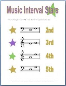 Music interval stars