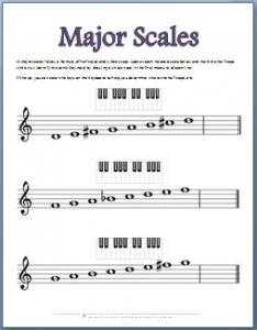 Music theory worksheets to teach the whole and half step pattern in major scales