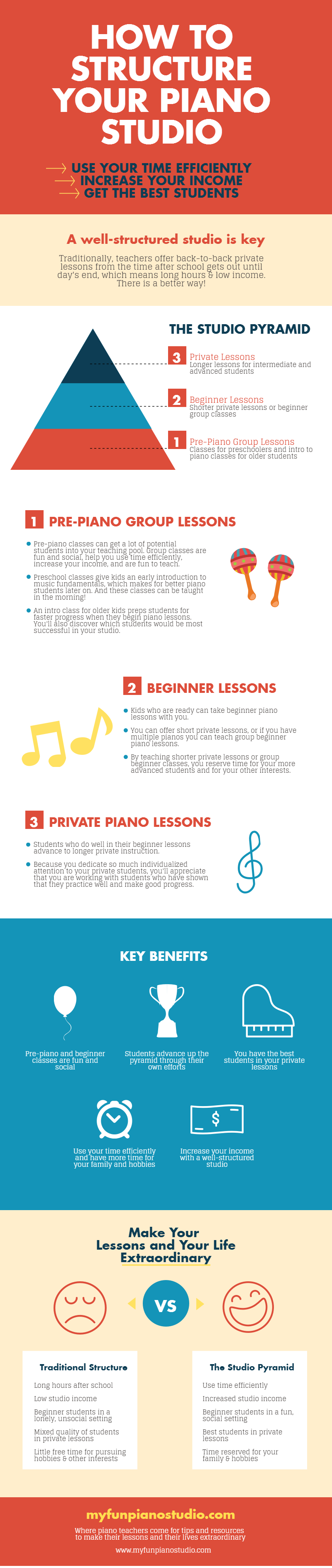 how-to-structure-your-piano-studio